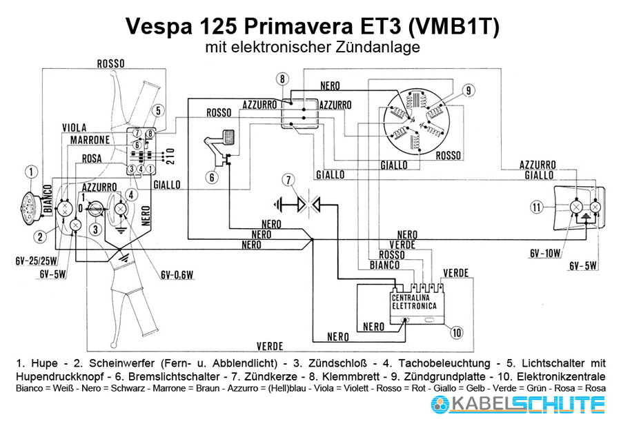 Vespa et3 wiring diagram illustration of wiring diagram wiring harness vespa 125 primavera et3 vmb1t rh kabel schute de light switch wiring diagram ciao cheapraybanclubmaster