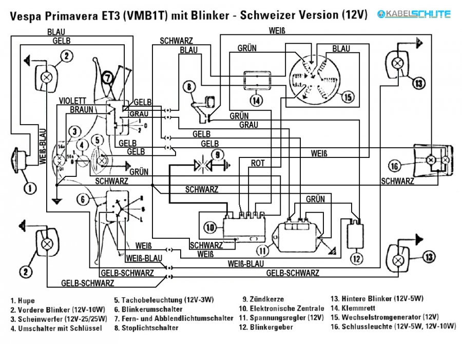 vespa p200e wiring diagrams