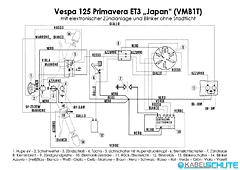 Kabelbaum Vespa 125 Primavera ET3 (VMB1T) Japan