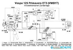Kabelbaum Vespa 125 Primavera ET3 (VMB1T)