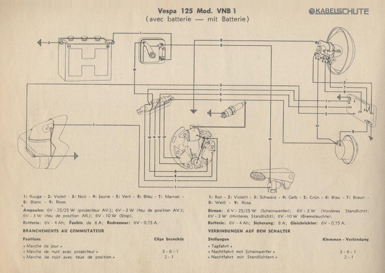 Wiring Diagrams Vespa Vba Diagram