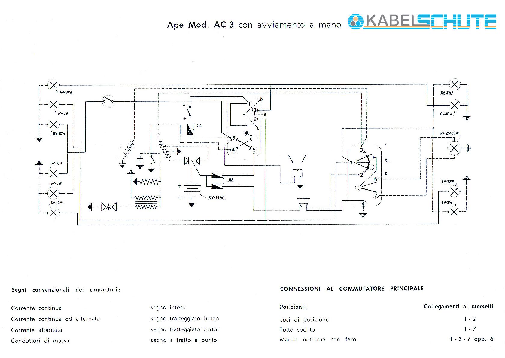 wiring diagrams wiring diagrams diagram