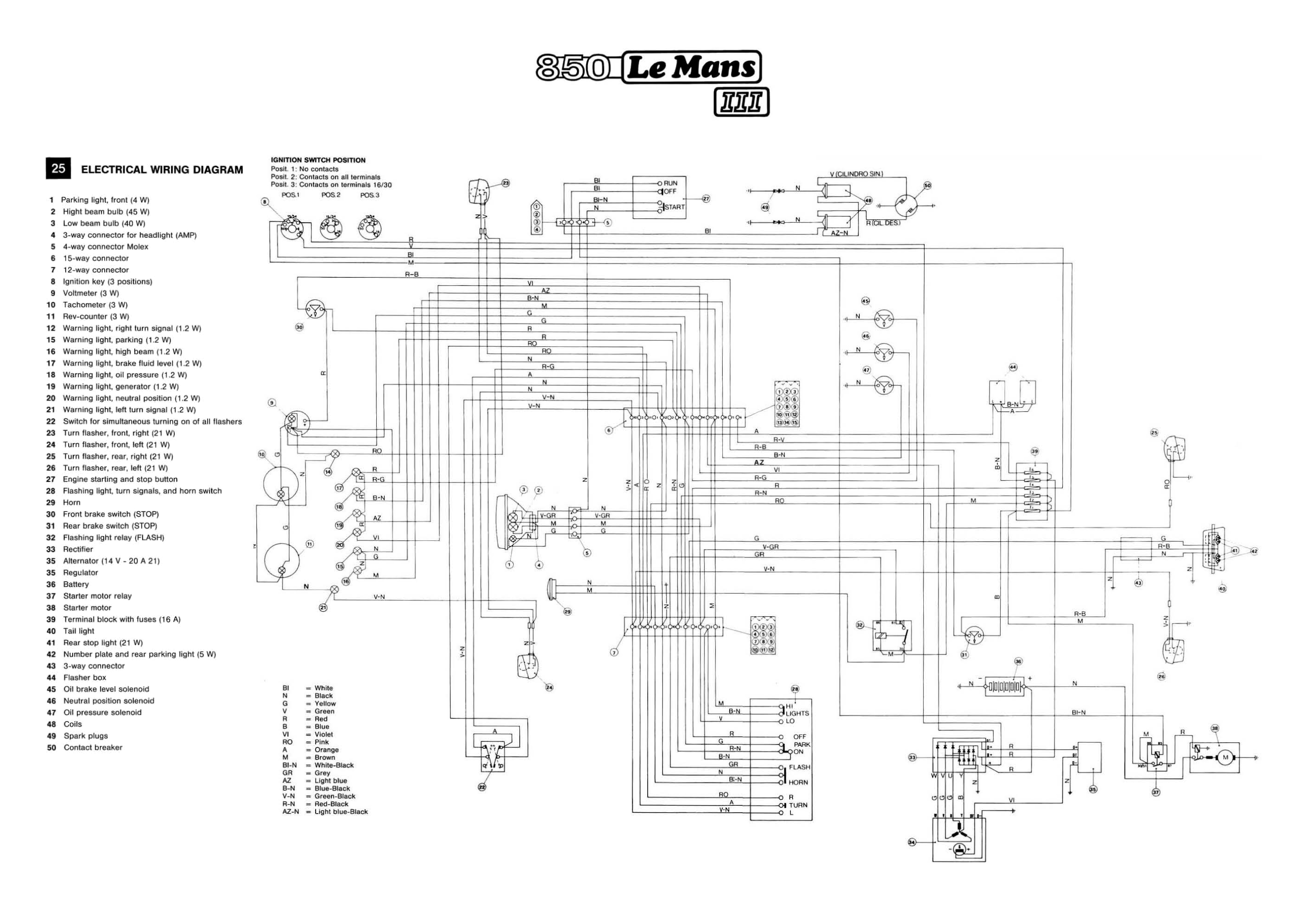 wiring diagrams wiring diagrams rh kabel schute de moto guzzi california wiring diagram moto guzzi v7 wiring diagram