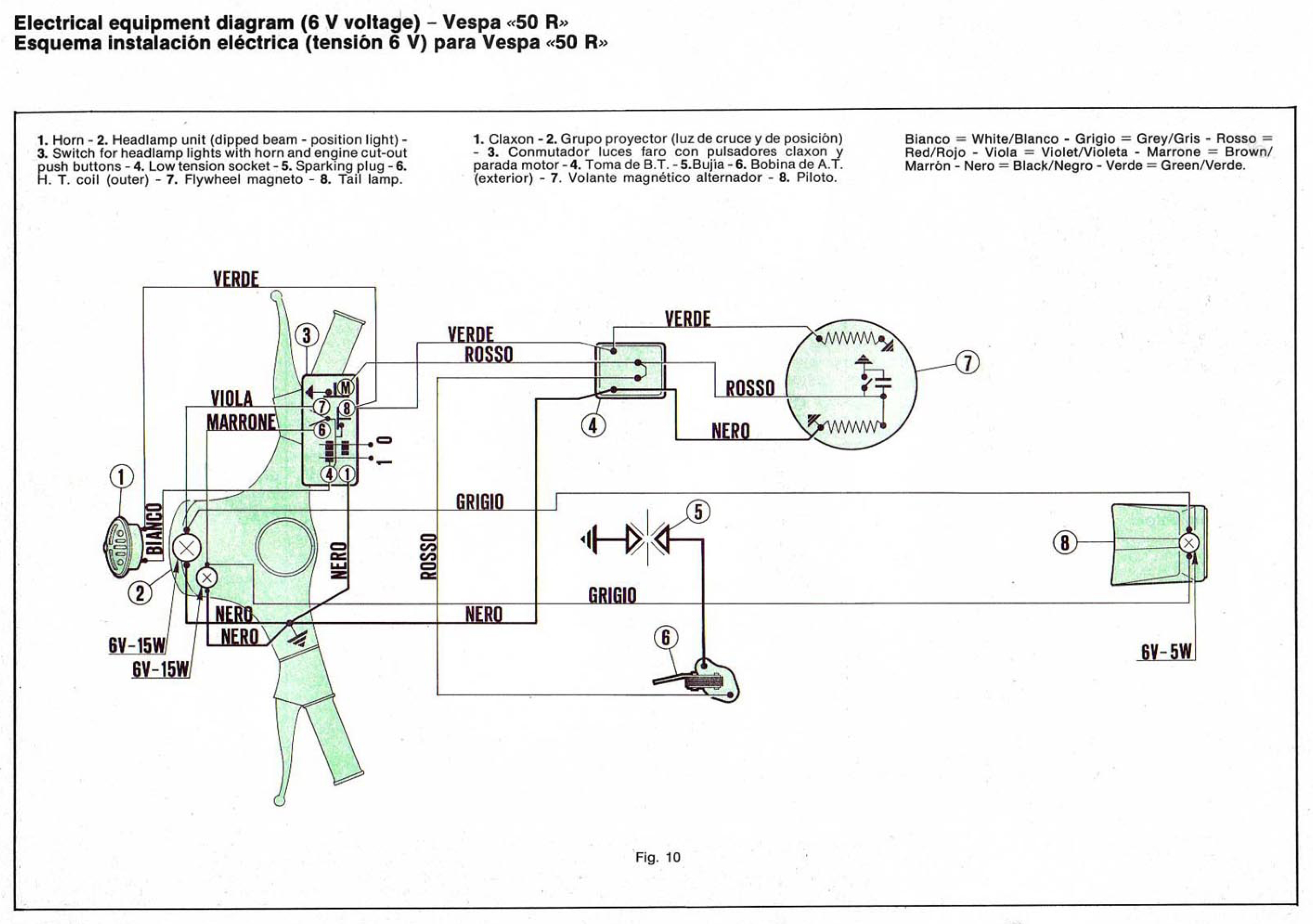 Wiring Diagrams - Wiring Diagrams on