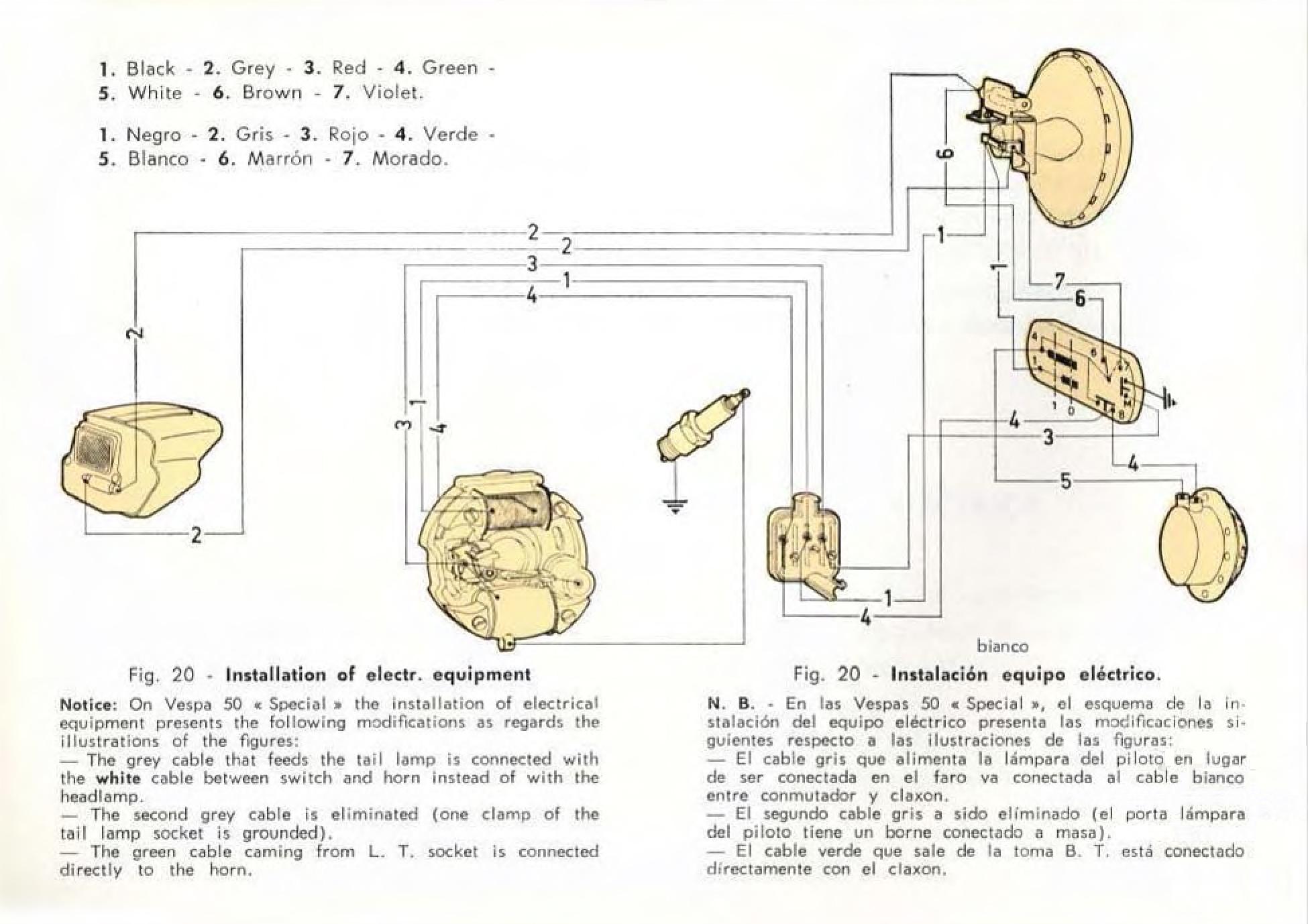 Et2 Lighting Wiring Diagram Vespa Detailed Diagrams Rh Standrewsthorntonheath Co Uk Basic Electrical Home