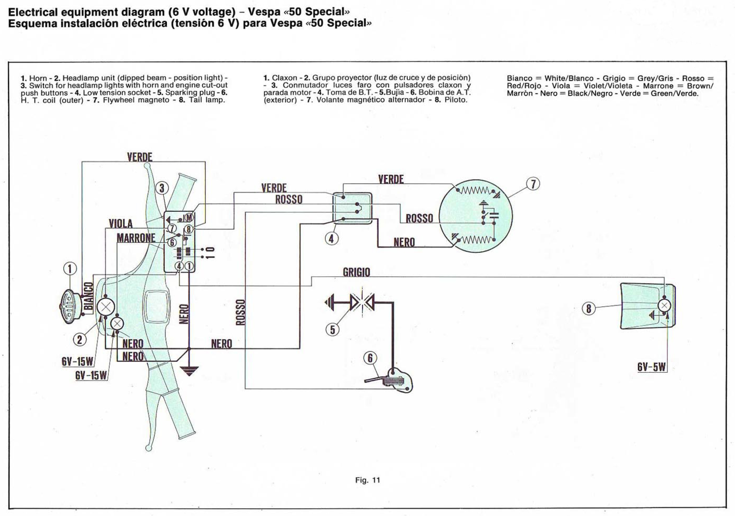 Wiring diagram vespa vl1 electrical work wiring diagram wiring diagrams wiring diagrams rh kabel schute de vespa scooter wiring diagram light switch wiring diagram cheapraybanclubmaster Choice Image