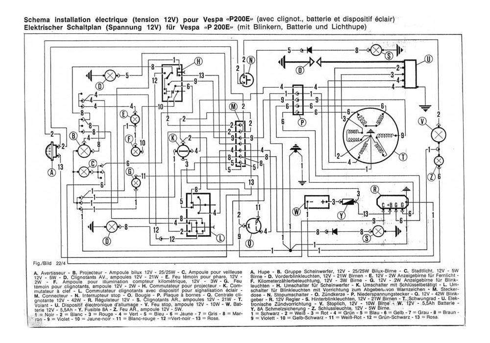 Vespa Et4 Wiring Diagram Pdf : Piaggio coil wiring diagram kenworth truck diagrams