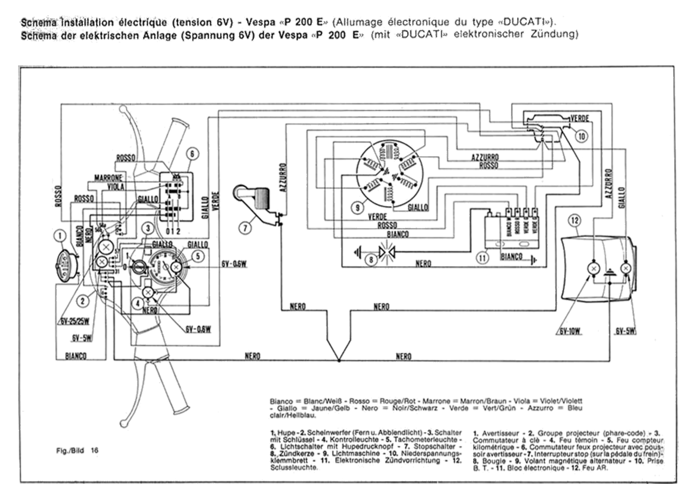 Vespa P200E 6V el wiring diagrams wiring diagrams vespa p200 wiring diagram at bakdesigns.co