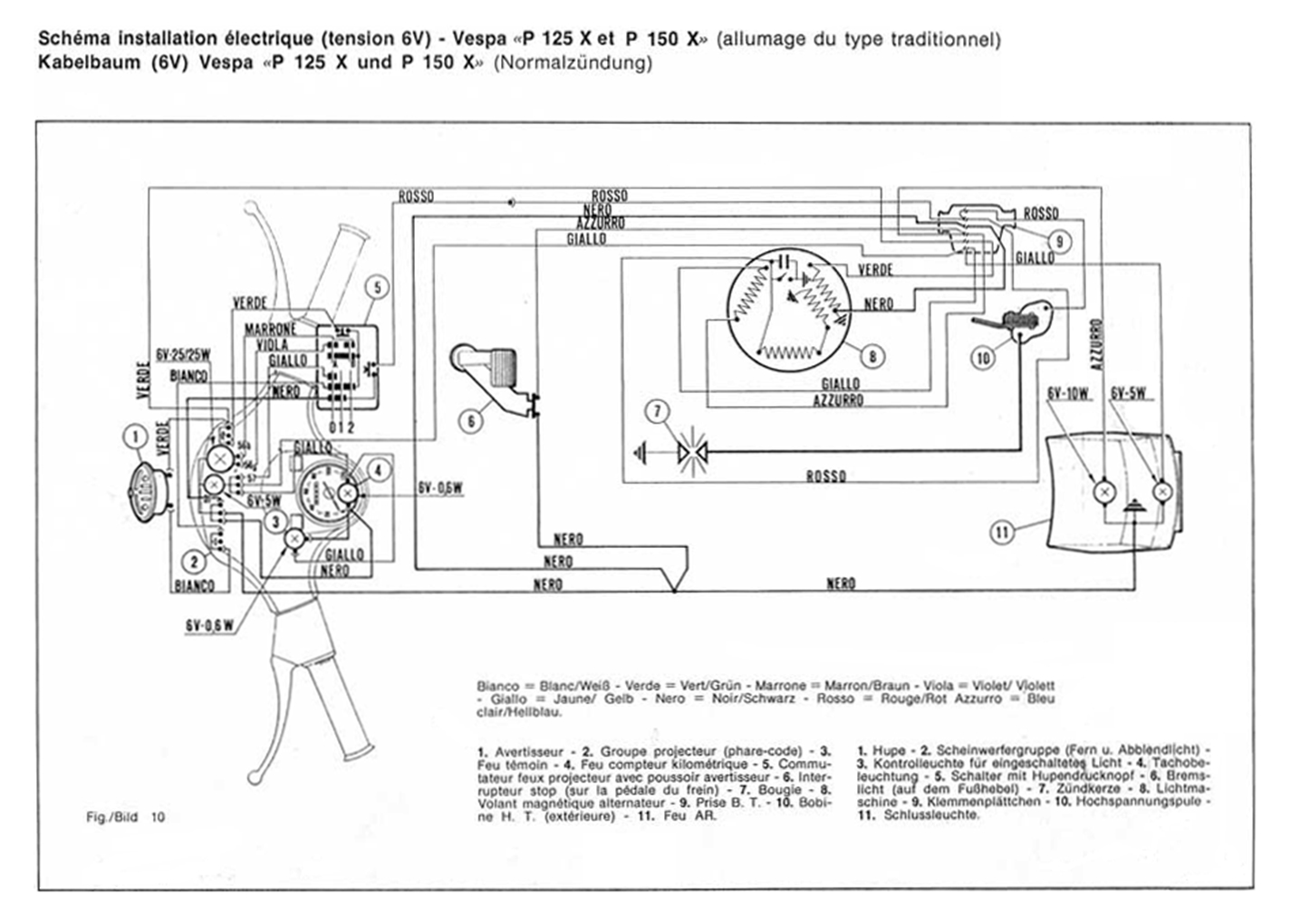 Vespa PX_ohne_Batterie_Blinker wiring diagrams wiring diagrams vespa px 150 wiring diagram at bakdesigns.co