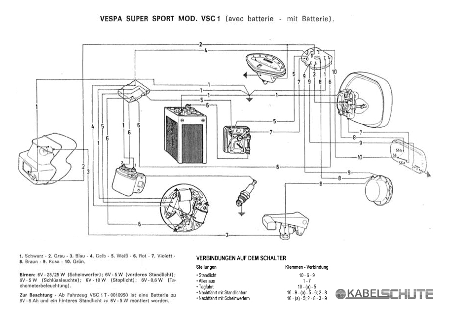 verucci scooter parts diagram all about repair and wiring verucci scooter parts diagram verucci wiring diagram verucci automotive wiring diagrams verucci scooter parts
