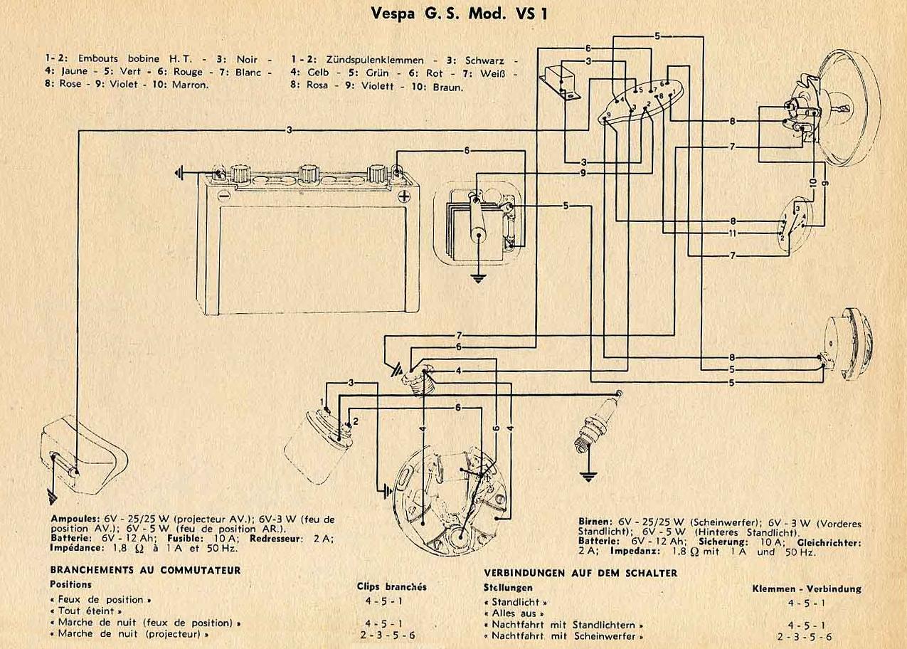 Großartig 1964 Galaxie Scheinwerfer Schalter Schaltplan ...