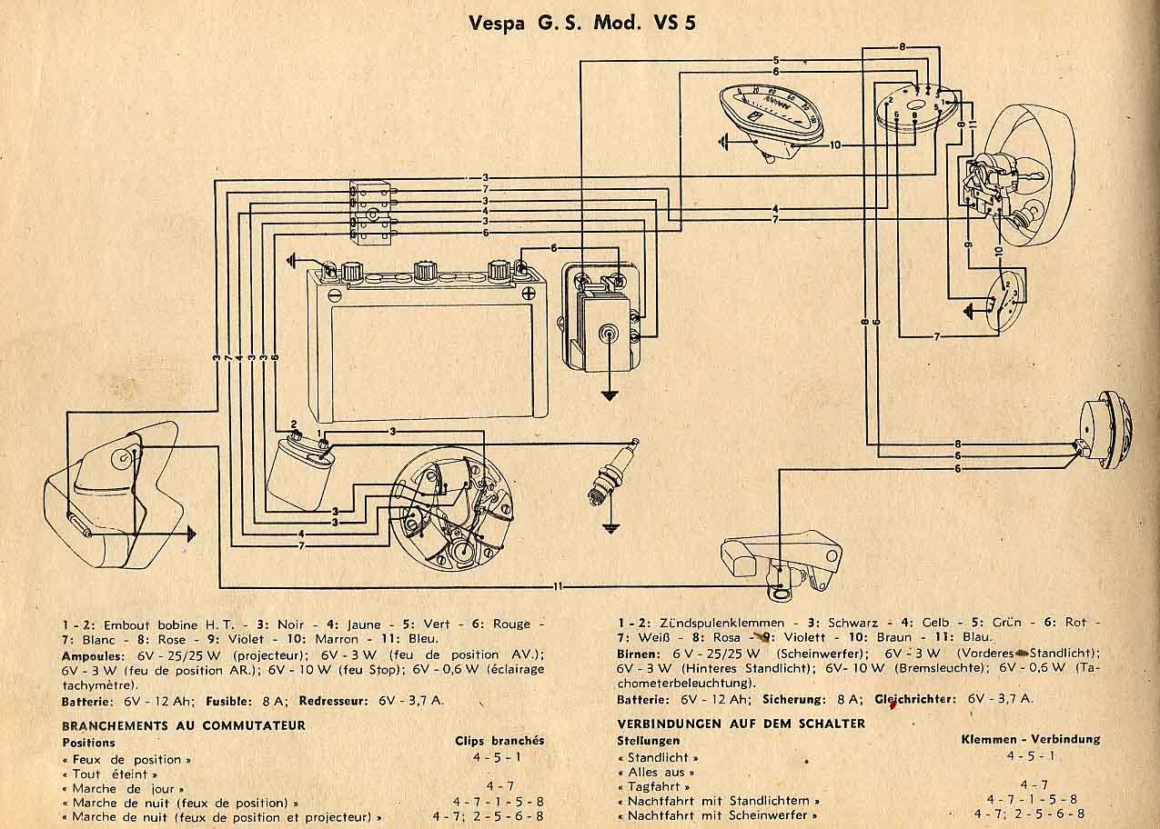 Vespa Gs Wiring Diagram Kelistrikan Px Diagrams