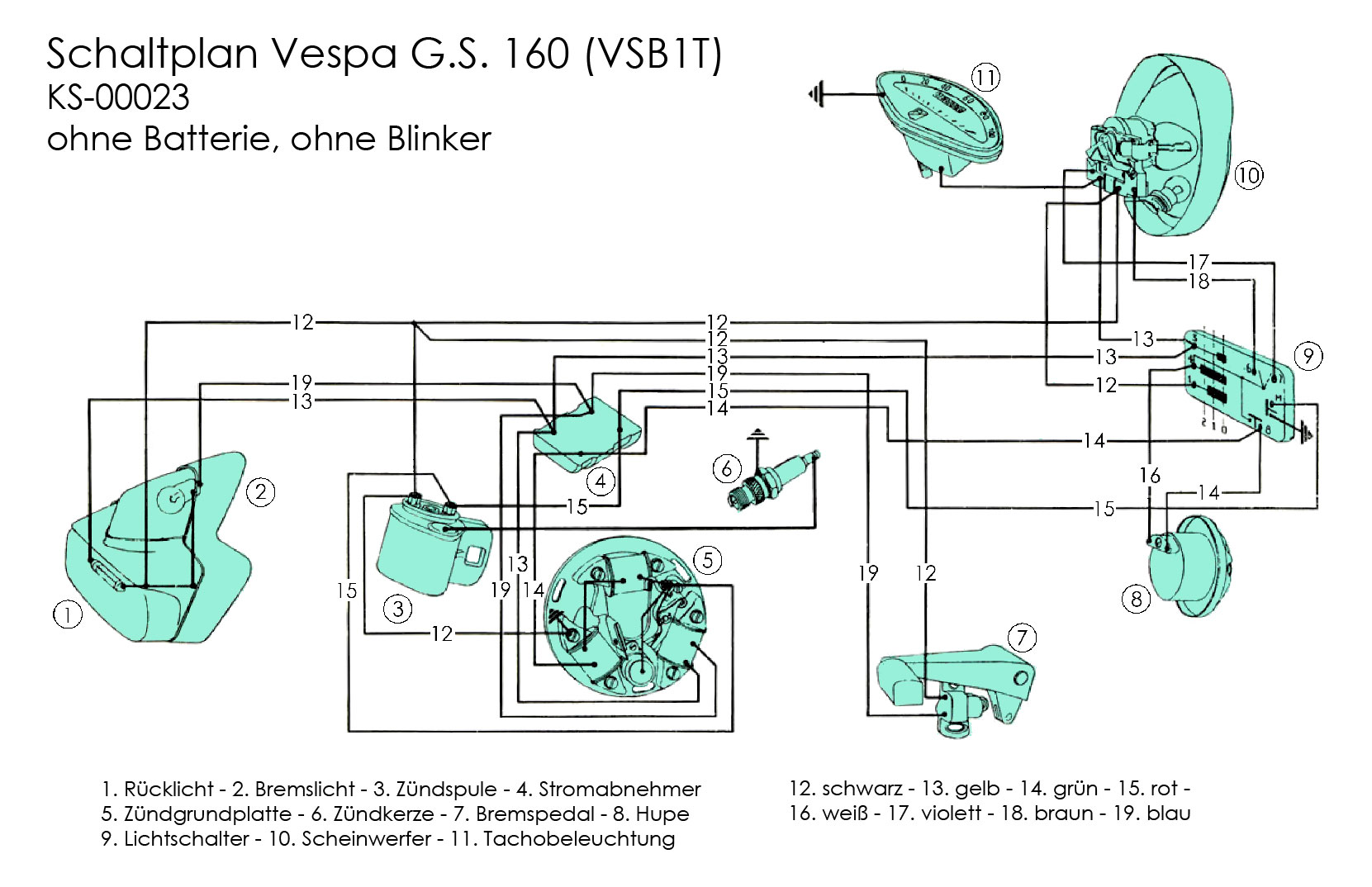 WRG-3813] Scooters Piaggio Fly 150 Wiring Diagram Schematic on