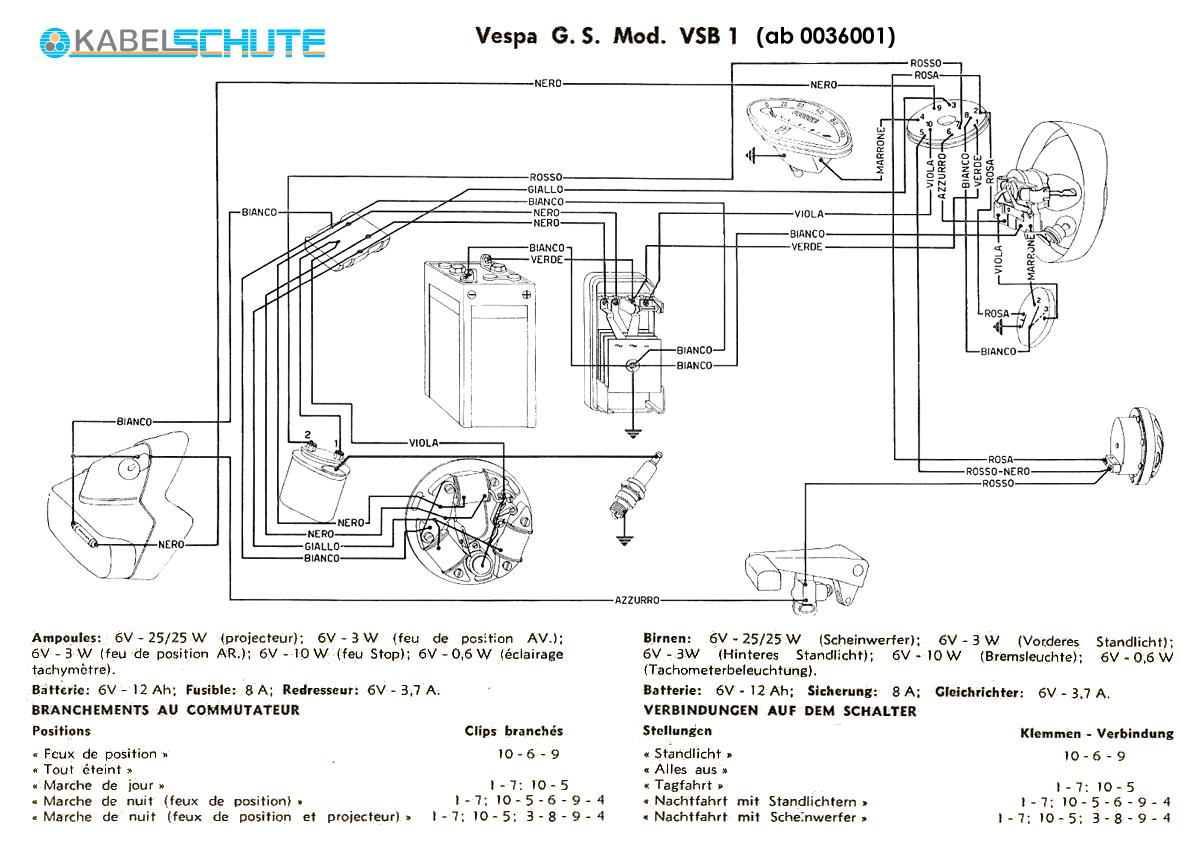 wiring diagrams wiring diagrams rh kabel schute de Vespa GT200 Wiring Diagram for Alarm Vespa GT200 Wiring-Diagram Only