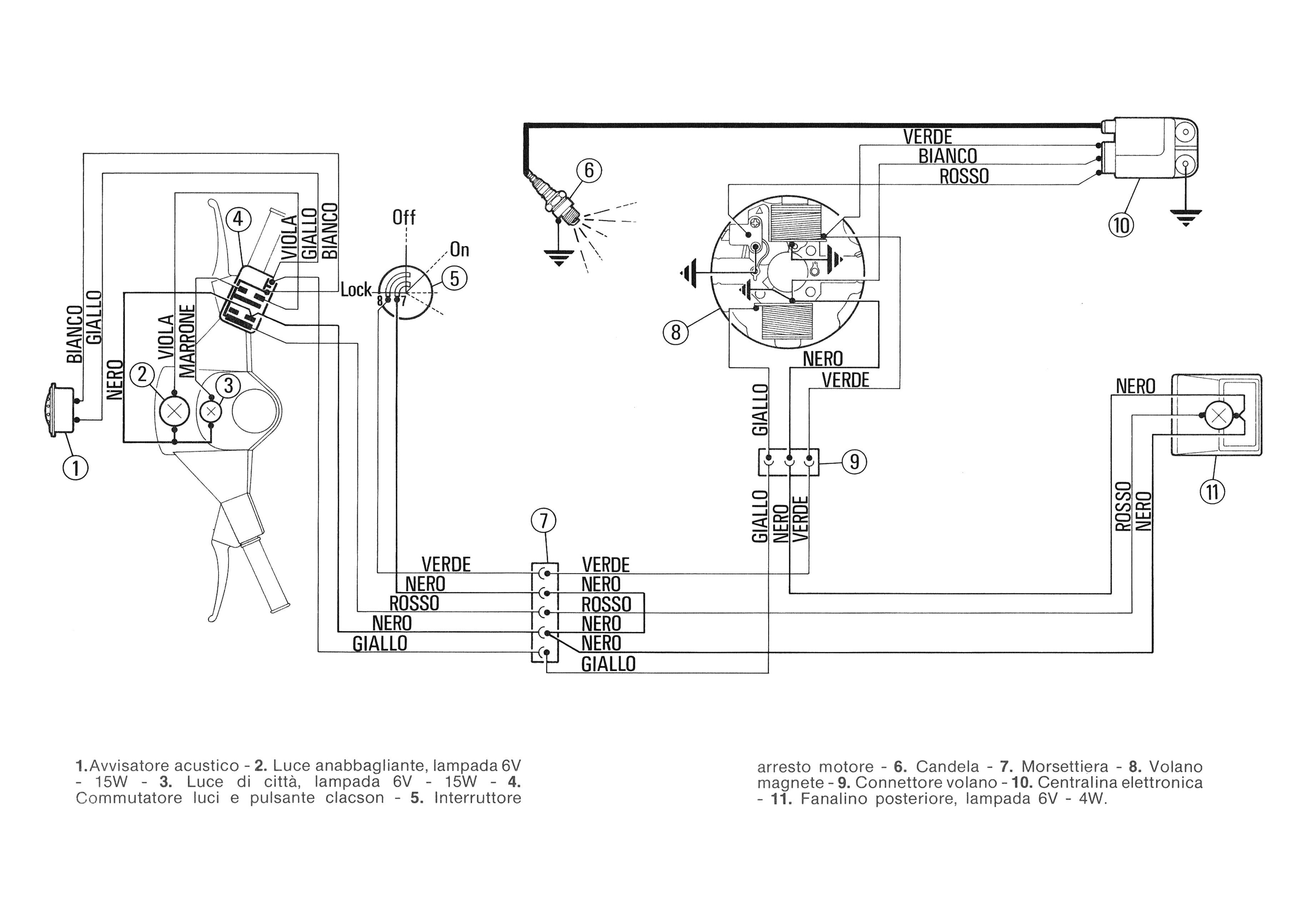Berühmt Cobra Tachometer Schaltplan Bilder - Elektrische Schaltplan ...