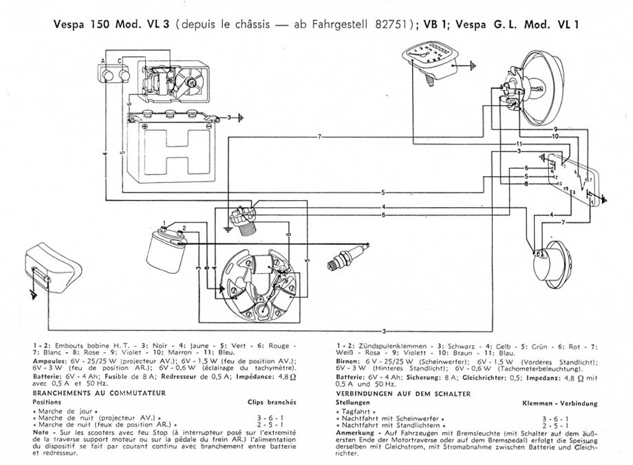 Vespa_VL3_VB1_VL1mB wiring diagrams wiring diagrams vespa vbb wiring diagram at gsmportal.co