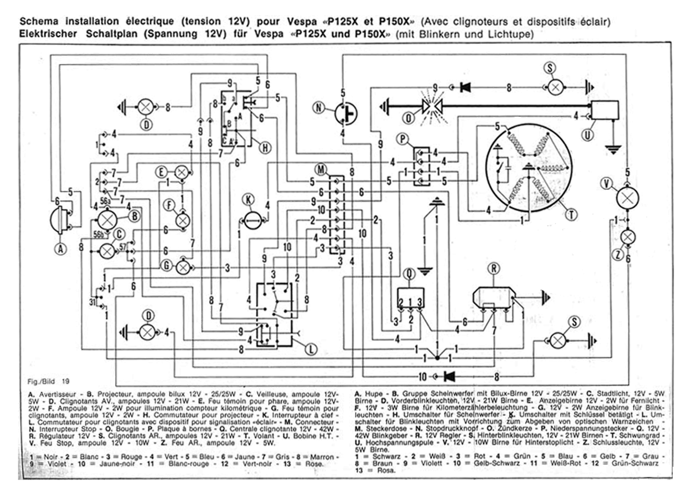 wiring diagrams wiring diagrams rh kabel schute de vespa et4 150 wiring diagram vespa et4 125 wiring diagram