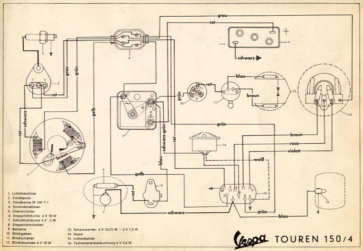 Vespa Px 150 Wiring Diagram For Gs Trusted Diagrams